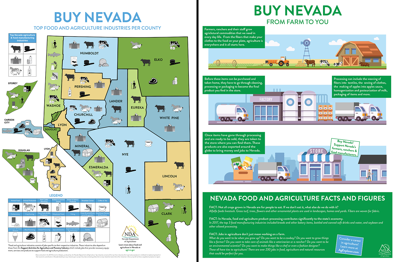 NV Ag Map